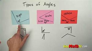 Types Angles In Geometry - Obtuse  Right  Acute