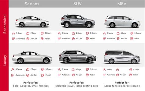 Car Lease Guide For Expats In Singapore • Singapore Expat