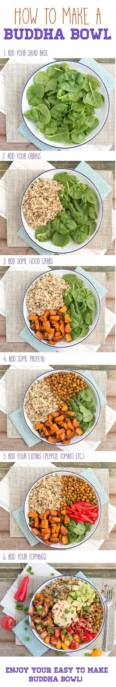 regime cuisine et libido les 356 meilleures images du tableau healthy food