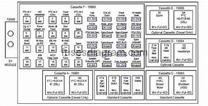 1999 Jeep Grand Cherokee Fuse Box Diagram