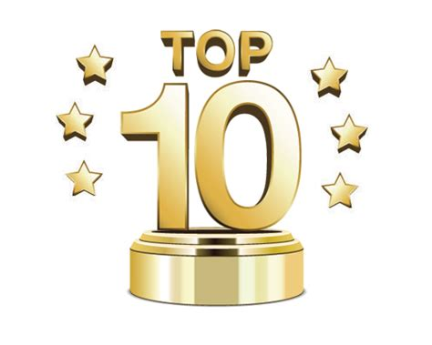 Recap Of Our Top 10 Most Popular Resume Articles For 2013
