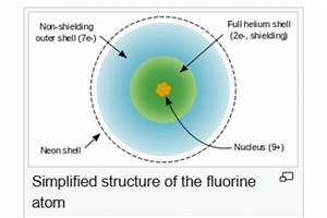 Will Fluorine Open A Lithium Life Extension Gap