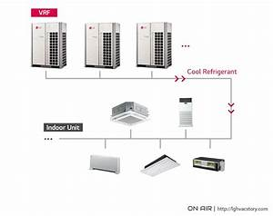 Vrf Systems Have Changed The Air Conditioning Market