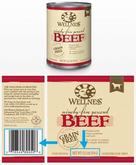 wellness dog food recall  march