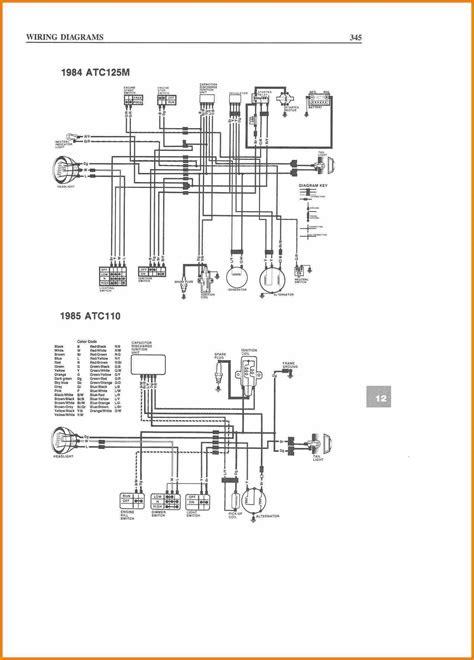 Panterra Atv Wiring Diagram by 90cc 4 Wheeler Wire Diagram Free Oasis