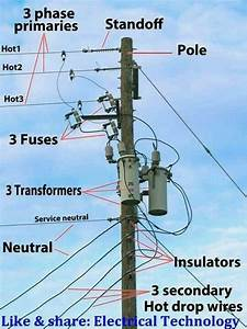 Electric Pole Parts
