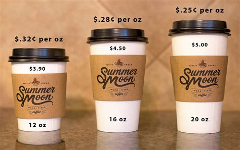 Average price of a coffee beverage sold australia 2019, by type. Blog - Blog Archive: January, 2018