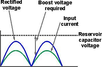 Active Power Factor Correction Radio Electronics