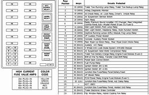 Ford F350 Fuse Panel Diagram 2008
