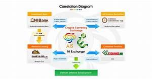 Mongolia U0026 39 S Cryptocurrency Exchange  U0026quot Ais