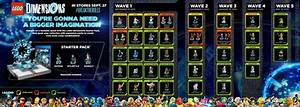 Pack City 2 : everything you need to know about 39 lego dimensions 39 tech times ~ Gottalentnigeria.com Avis de Voitures