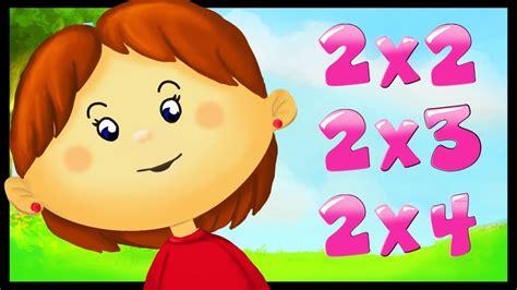 les table de multiplication en chanson apprendre les tables de multiplication