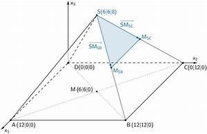 Vektorprodukt Berechnen : aufgabe 1d geometrie ii mathematik abitur bayern 2013 ~ Themetempest.com Abrechnung