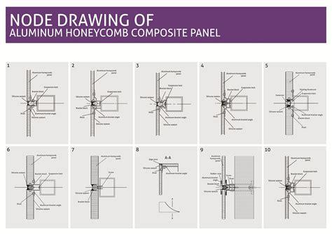 sketch  installation node aluprima aluminum composite panel jakarta indonesia