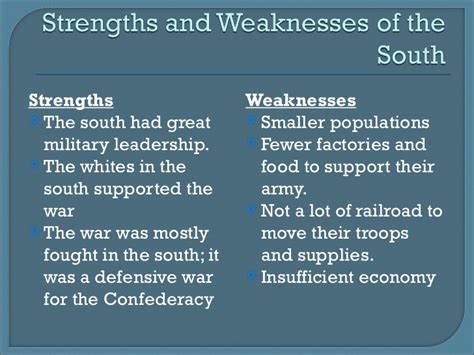 Strengths For by Strengths And Weaknesses