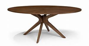 Popular 162 List oval dining tables