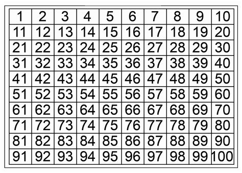 printable number chart