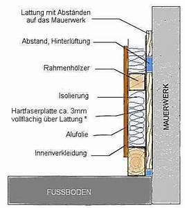 Sauna Selber Bauen Wandaufbau : sauna wandaufbau dampfsperre schwimmbad und saunen ~ Orissabook.com Haus und Dekorationen