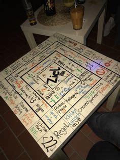 Ikea Tisch Trinkspiel by Ikea Hack Diy Trinkspiel Tisch F 252 R Deine Die