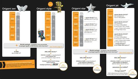 Réseau Orange, Quel Forfait Mobile Choisir ?