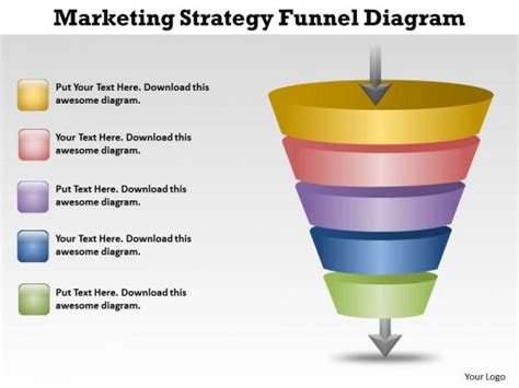 marketing funnel template mp4 player free version marketing seo intro marketing strategy