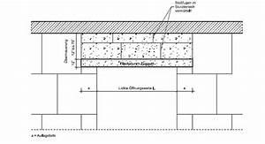 Ks Mauerwerk Formate : kalksandstein oder porenbeton porenbeton preise in der bersicht das m ssen sie ausgeben ~ Buech-reservation.com Haus und Dekorationen
