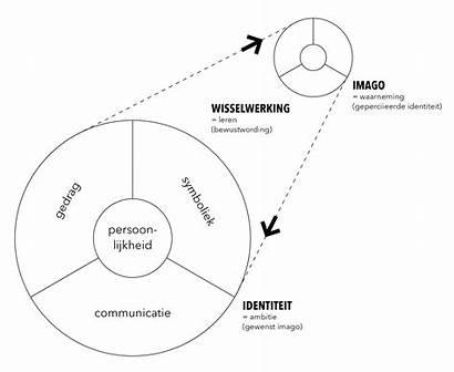 Corporate Identity Stadler Birkigt Identiteit Imago