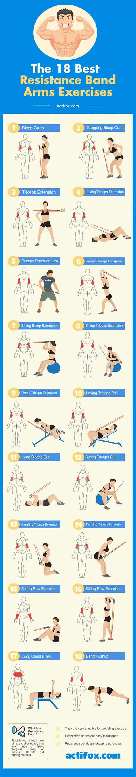 resistance bands arms exercises infographics