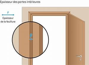 Habiller Une Porte Intérieure : r novation portes int rieures infos et conseils ~ Dailycaller-alerts.com Idées de Décoration