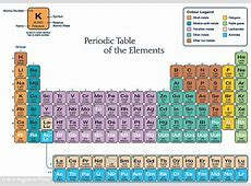 Is the periodic table wrong? UCLA Chemistry and Biochemistry