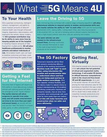 5g Infographic Means Construction Driving 4u Technology