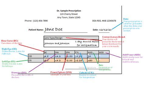 chambre 1408 explication vision lenses prescription lenses 100 images sunnies