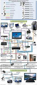 Home Theater Diagram  6