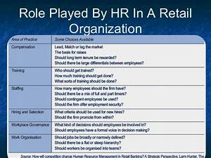 Hrm In Retail