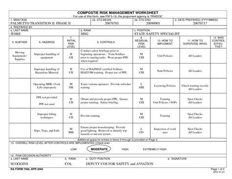 16 Best Images Of Army Risk Management Worksheet  Army Composite Risk Management Worksheet