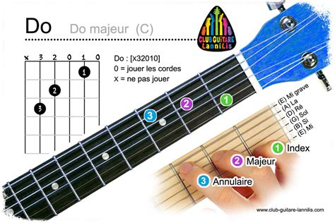 accords 224 la guitare apprenez les accords de base