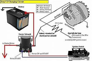 Voltage Problems - The Amc Forum