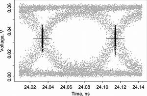 Data used to calculate crossing amplitudes. The horizontal ...