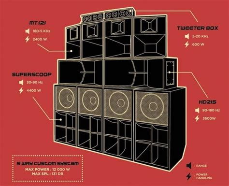 mit soundsystem 219 best images about reggae sound system on