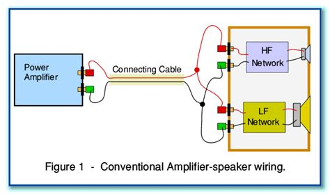 speaker cable bi wiring  accurate   statement page  avs forum home theater