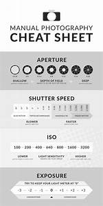 The Ultimate Photography Cheat Sheet