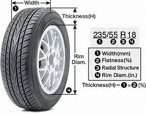 Sciborg U00ae Tire Locks
