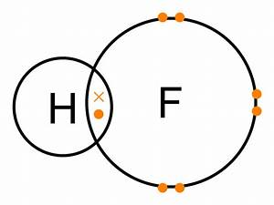 Difference Between Covalent And Hydrogen Bonds