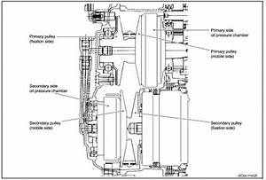 Nissan Sentra Service Manual  Structure And Operation - Cvt  Re0f11a