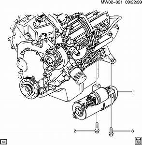 2000 Chevy Venture User Manual