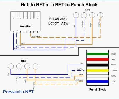 Rj45 Wiring Solution by Rj45 Wiring Solution Wiring Diagrams Place