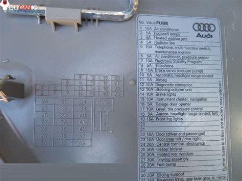 Audi Fuse Box Location List Diagram