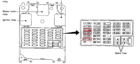 2011 Nissan Xterra Fuse Diagram by 2000 Nissan Xterra Fuse Box Diagram Nissan Wiring