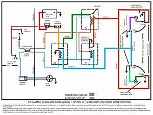 Freightliner Wiring Harness