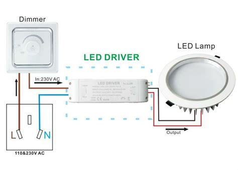 ma ma dali dimmable  led driver constant current